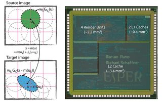 Analysis and VLSI Implementation of EWA Rendering for Real-Time HD Video Applications