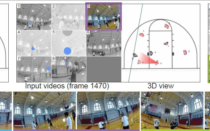 Automatic Editing of Footage from Multiple Social Cameras