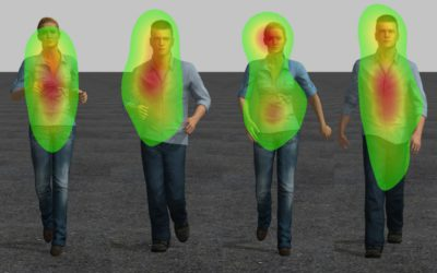 Eye-Tracktive: Measuring Attention to Body Parts When Judging Human Motions