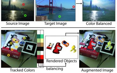 Fast and Stable Color Balancing for Images and Augmented Reality