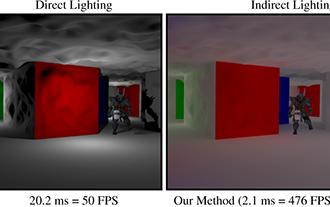 Modular Radiance Transfer