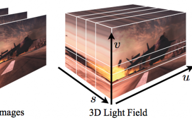 Multi-Perspective Stereoscopy from Light Fields