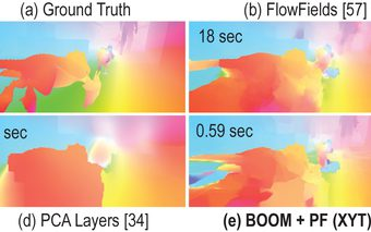 Towards Edge-Aware Spatio-Temporal Filtering in Real-Time