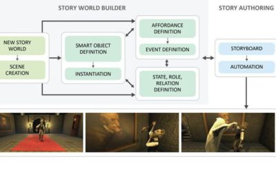 Evaluating Accessible Graphical Interfaces for Building Story Worlds