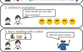 Collaborative Storytelling between Robot and Child: A Feasibility Study