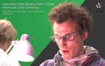 Interactive High-Quality Green-Screen Keying via Color Unmixing