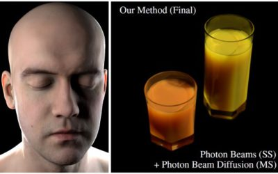 Photon Beam Diffusion: A Hybrid Monte Carlo Method for Subsurface Scattering