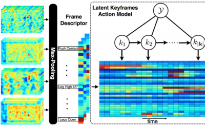 Poselet Key-framing: A Model for Human Activity Recognition