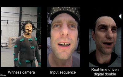 Synthetic Prior Design for Real-Time Face Tracking