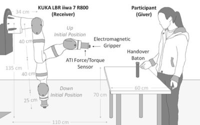 Validation of the Robot Social Attributes Scale (RoSAS) for Human-Robot Interaction through a Human-to-Robot Handover Use Case