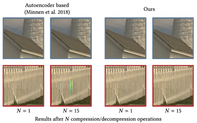 Lossy Image Compression with Normalizing Flows