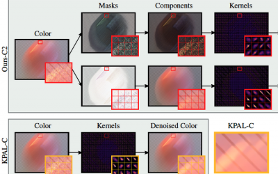 Deep Compositional Denoising for High-quality Monte Carlo Rendering