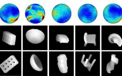 Normalized Cut Loss for Weakly-supervised CNN Segmentation