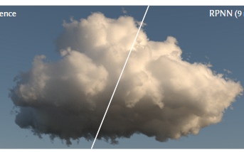 Deep Scattering: Rendering Atmospheric Clouds with Radiance-Predicting Neural Networks
