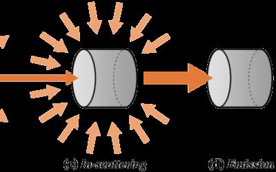 Monte Carlo Methods for Volumetric Light Transport Simulation