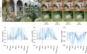 Nonlinearly Weighted First-order Regression for Denoising Monte Carlo Renderings