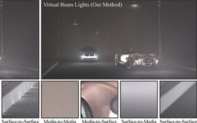 Progressive Virtual Beam Lights