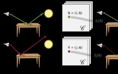 Reversible Jump Metropolis Light Transport using Inverse Mappings