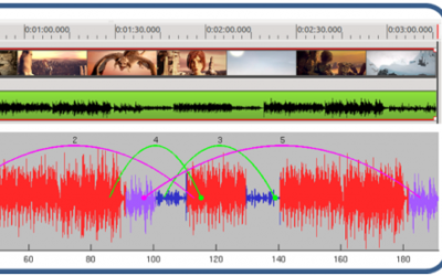 Scalable Music: Automatic Music Retargeting and Synthesis