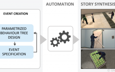 Towards an Accessible Interface for Story World Building