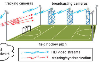 Wireless Networking for Automated Live Video Broadcasting
