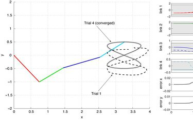 A Task-level iterative learning control algorithm for accurate tracking in manipulators with modeling errors and stringent joint position limits
