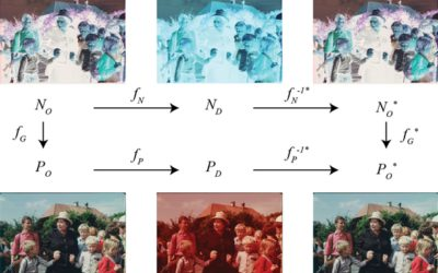 Advanced Tools and Framework for Historical Film Restoration