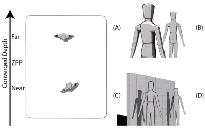 Alternating attention in continuous stereoscopic depth
