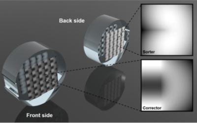 Automultiscopic displays based on orbital angular momentum of light