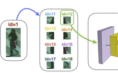 Deep Deformable Patch Metric Learning for Person Re-identification