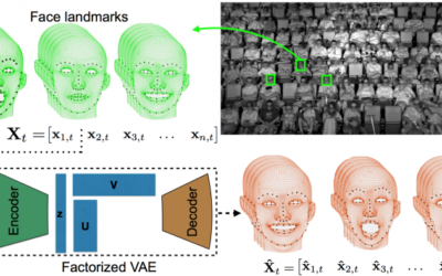 Factorized Variational Autoencoders for Modeling Audience Reactions to Movies