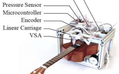 Mechanical Implementation of a Variable-Stiffness Actuator for a Softly Strummed Ukulele