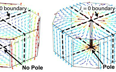 Multimode Quasistatic Cavity Resonators for Wireless Power Transfer