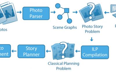 PLOTSHOT: Generating Discourse-constrained Stories around Photos