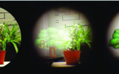 Perspective Correct Occlusion-Capable Augmented Reality Displays using Cloaking Optics Constraints