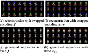 Disentangled Sequential Autoencoder