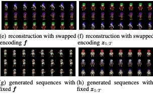Disentangled Sequential Autoencoder