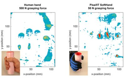 Contact Pressure Distribution as an Evaluation Metric for Human-Robot Hand Interactions