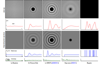 Analysis of Sample Correlations for Monte Carlo Rendering